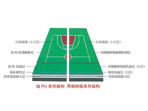 球场平面图
